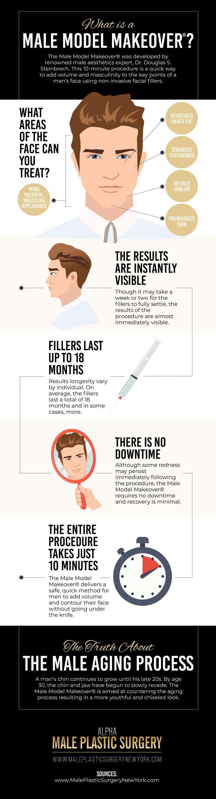 non-surgical facelift men